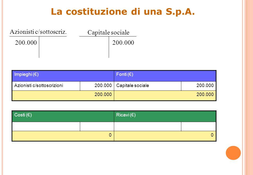 DataContoD/AImporto dare Importo avere Azionisti c/sottoscrizioneD200.000 Capitale socialeA200.000 10 Rilevazione contabile della sottoscrizione VFP e