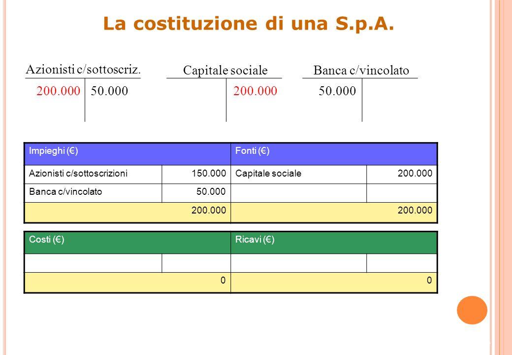 DataContoD/AImporto dare Importo avere Banca c/c vincolatoD50.000 Azionisti c/sottoscrizioneA50.000 12 Rilevazione contabile della costituzione VFP e