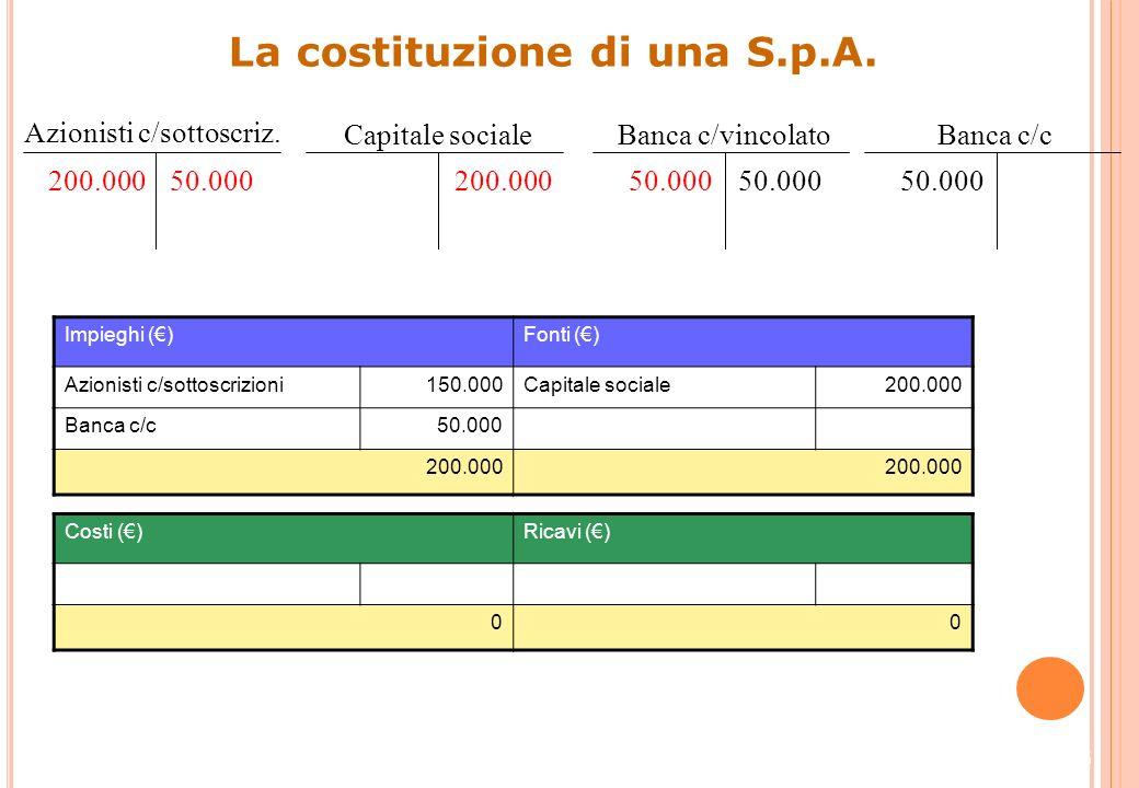 DataContoD/AImporto dare Importo avere Banca c/cD50.000 Banca c/c vincolatoA50.000 14 Rilevazione contabile della costituzione VFP e VEN:Dare VFN e VE