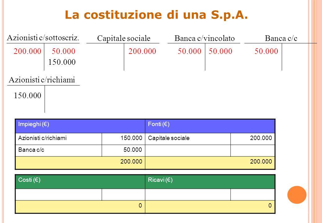 DataContoD/AImporto dare Importo avere Banca c/cD150.000 Azionisti c/richiamiA150.000 16 DataContoD/AImporto dare Importo avere Azionisti c/richiamiD1