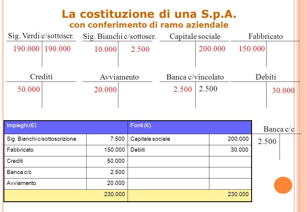 DataContoD/AImporto dare Importo avere Banca c/cD2.500 Banca c/vincolatoA2.500 24 VFP e VEN:Dare VFN e VEP:Avere Il caso D Si procede allo svincolo de