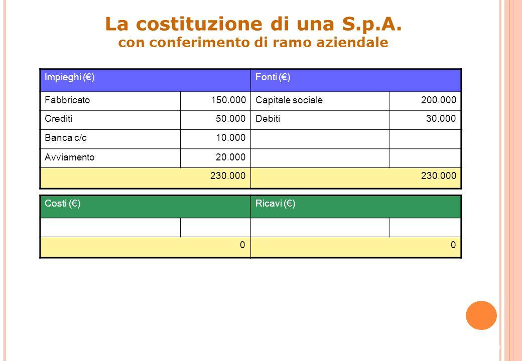28 Sig. Verdi c/sottoscr. 190.000 Sig. Bianchi c/sottoscr. 10.000 Capitale sociale 200.000 La costituzione di una S.p.A. con conferimento di ramo azie