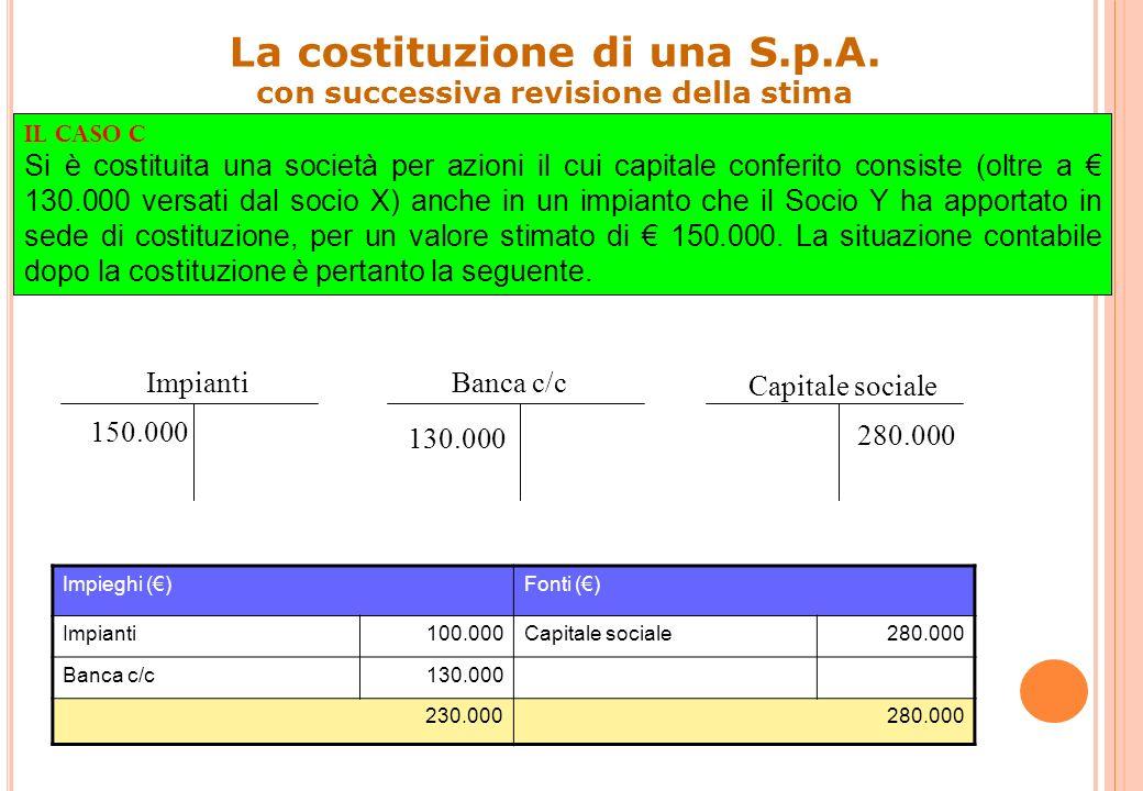 30 Il Codice civile (art. 2343) prevede che gli amministratori -in determinati casi - procedano alla revisione della stima del valore dei beni conferi