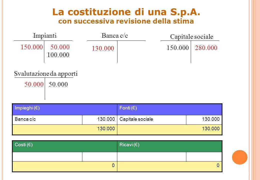 DataContoD/AImporto dare Importo avere Capitale socialeD150.000 ImpiantiA100.000 Svalutazione da apportiA50.000 37 Rilevazione contabile della riduzio
