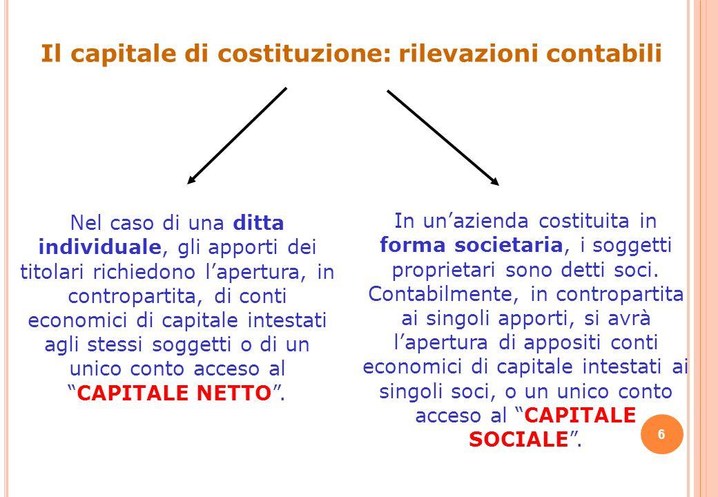 5 Nelle Società di persone e nelle S.r.l. gli apporti rappresentano quote del capitale sociale. Nelle Società per Azioni e nelle S.a.p.a. il capitale