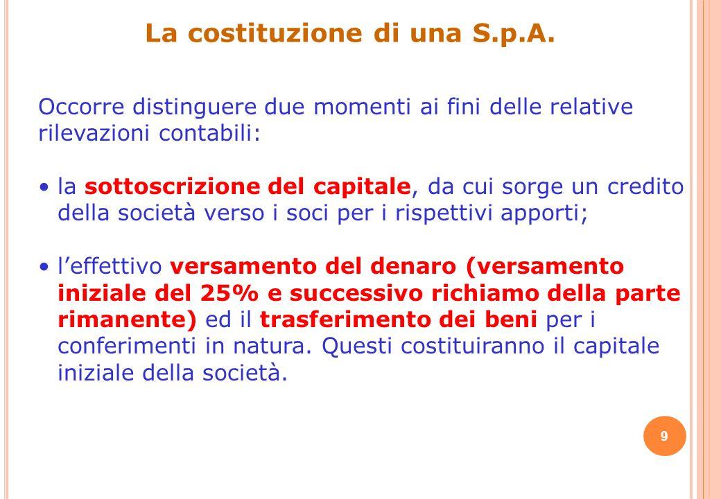 8 Il momento della costituzione prevede particolari obblighi di legge, tra cui: la stipula di un atto pubblico - detto atto costitutivo - davanti ad u