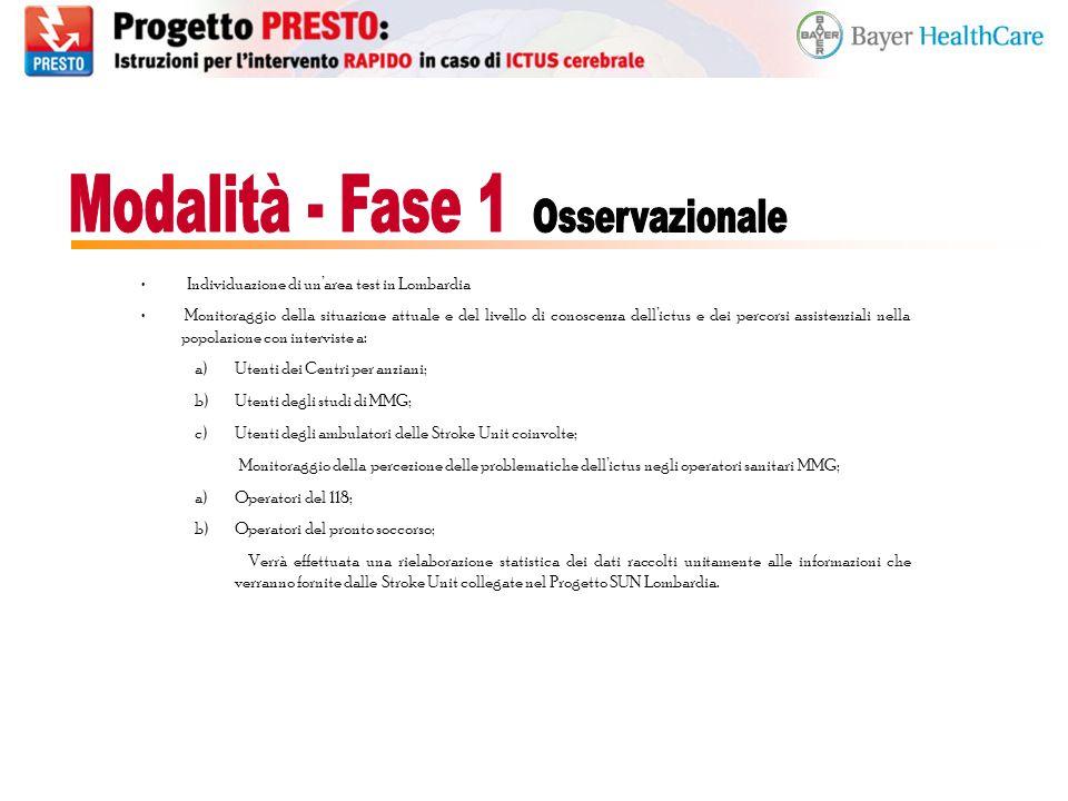 Individuazione di unarea test in Lombardia Monitoraggio della situazione attuale e del livello di conoscenza dellictus e dei percorsi assistenziali ne