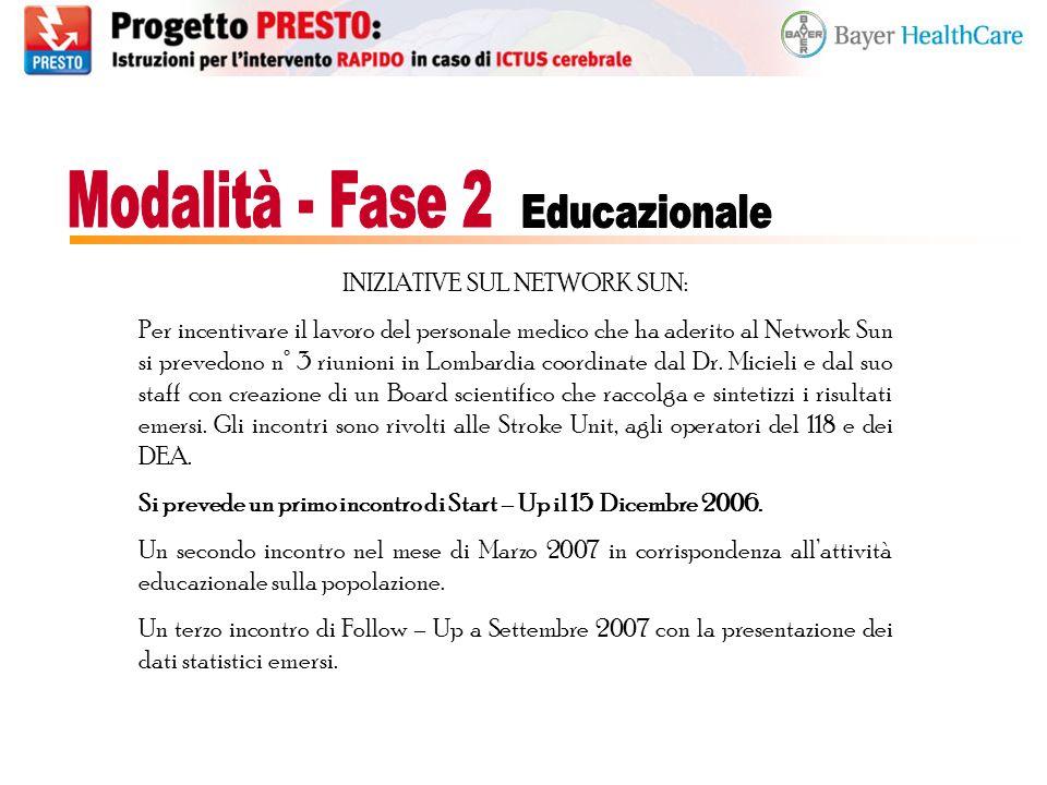 INIZIATIVE SUL NETWORK SUN: Per incentivare il lavoro del personale medico che ha aderito al Network Sun si prevedono n° 3 riunioni in Lombardia coord
