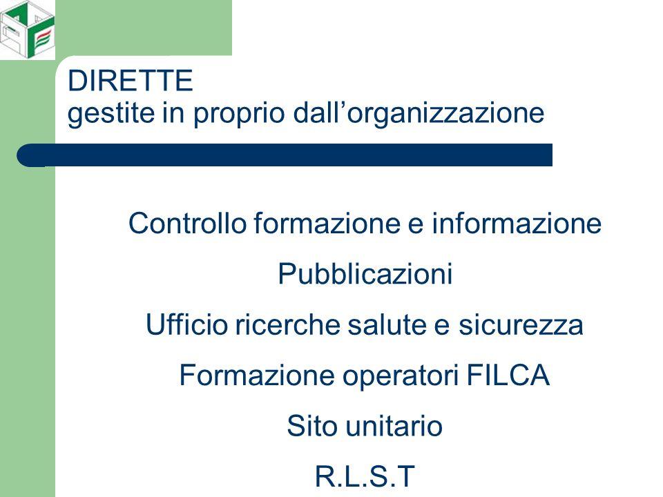 DIRETTE gestite in proprio dallorganizzazione Controllo formazione e informazione Pubblicazioni Ufficio ricerche salute e sicurezza Sito unitario Formazione operatori FILCA R.L.S.T