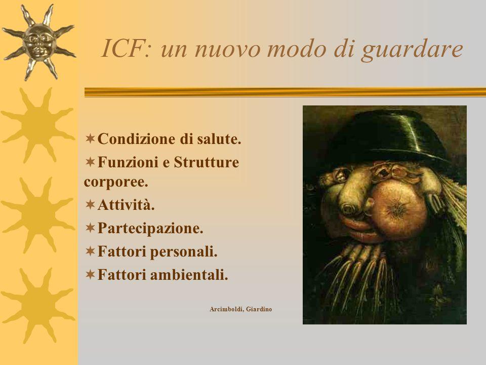 ICF: un nuovo modo di guardare Condizione di salute. Funzioni e Strutture corporee. Attività. Partecipazione. Fattori personali. Fattori ambientali. A