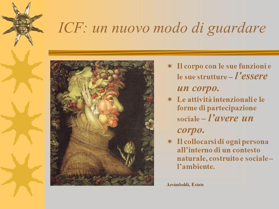 ICF: un nuovo modo di guardare Il corpo con le sue funzioni e le sue strutture – lessere un corpo. Le attività intenzionali e le forme di partecipazio