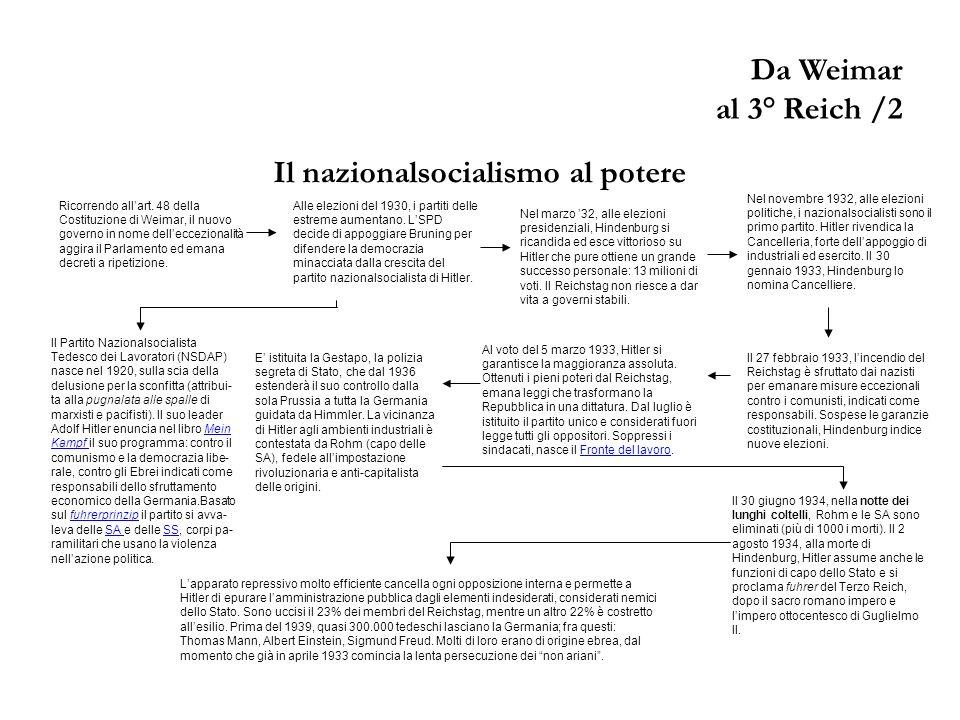 Da Weimar al 3° Reich /1 La Repubblica di Weimar Il kaiser è costretto a fuggire in Olanda. Il nuovo governo prov- visorio presieduto dal socialdemo-