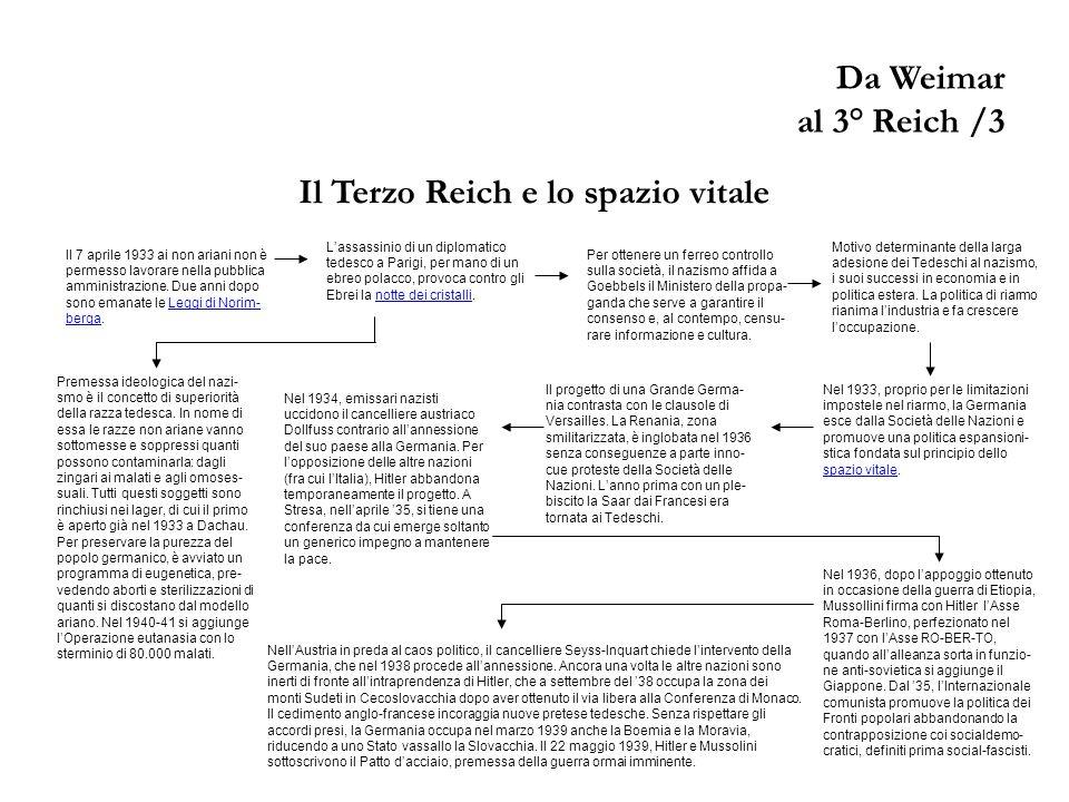 Da Weimar al 3° Reich /2 Il nazionalsocialismo al potere Ricorrendo allart. 48 della Costituzione di Weimar, il nuovo governo in nome delleccezionalit