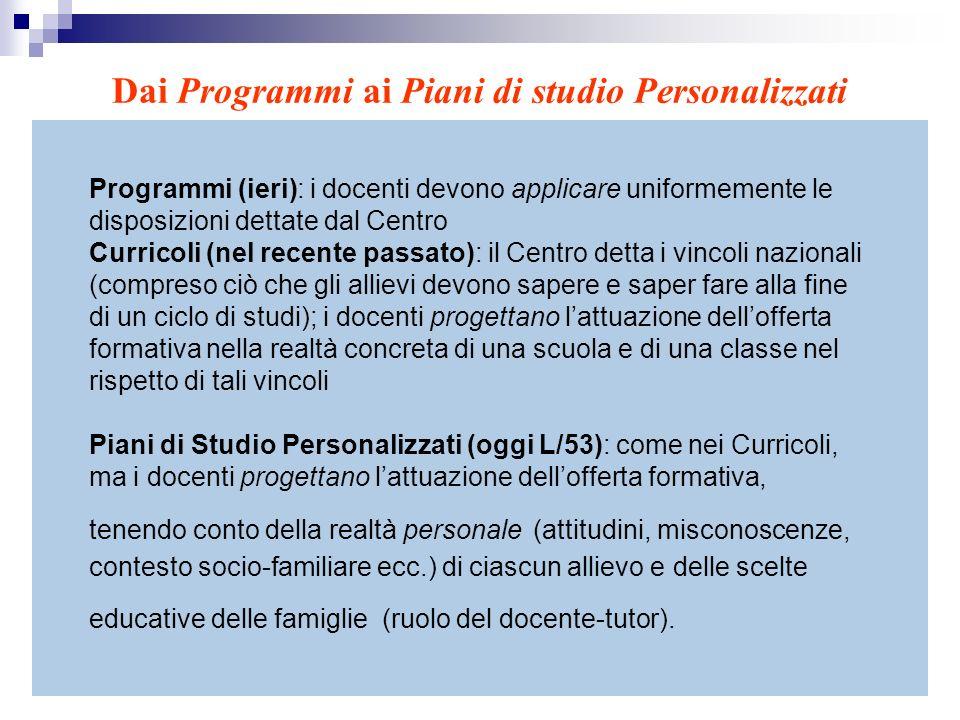 Programmi (ieri): i docenti devono applicare uniformemente le disposizioni dettate dal Centro Curricoli (nel recente passato): il Centro detta i vinco