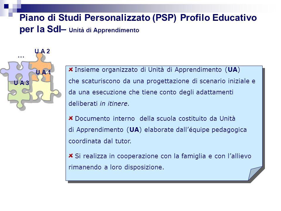 Piano di Studi Personalizzato (PSP) Profilo Educativo per la SdI– Unità di Apprendimento … U A 2 U A 3 U A 1 Insieme organizzato di Unità di Apprendim