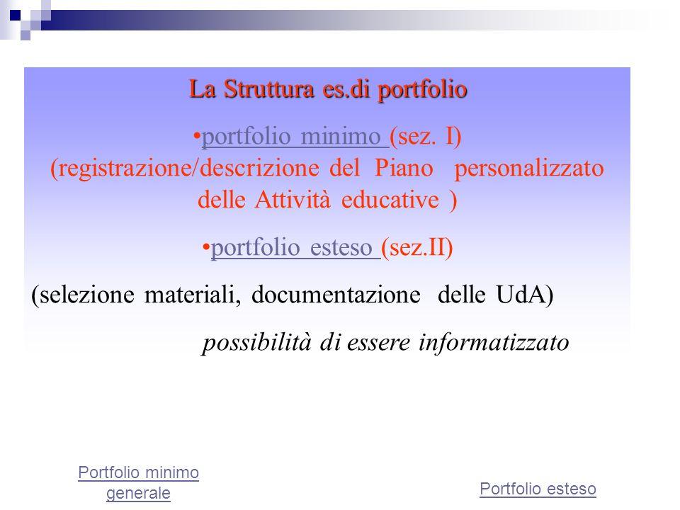 La Struttura es.di portfolio portfolio minimo (sez. I) (registrazione/descrizione del Piano personalizzato delle Attività educative )portfolio minimo