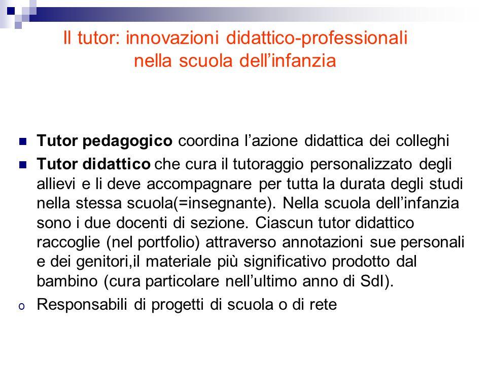 Il tutor: innovazioni didattico-professionali nella scuola dellinfanzia Tutor pedagogico coordina lazione didattica dei colleghi Tutor didattico che c