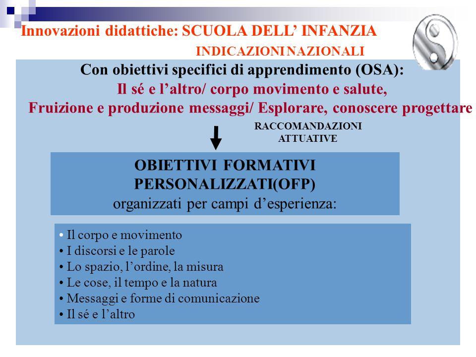 INDICAZIONI NAZIONALI Con obiettivi specifici di apprendimento (OSA): Il sé e laltro/ corpo movimento e salute, Fruizione e produzione messaggi/ Esplo