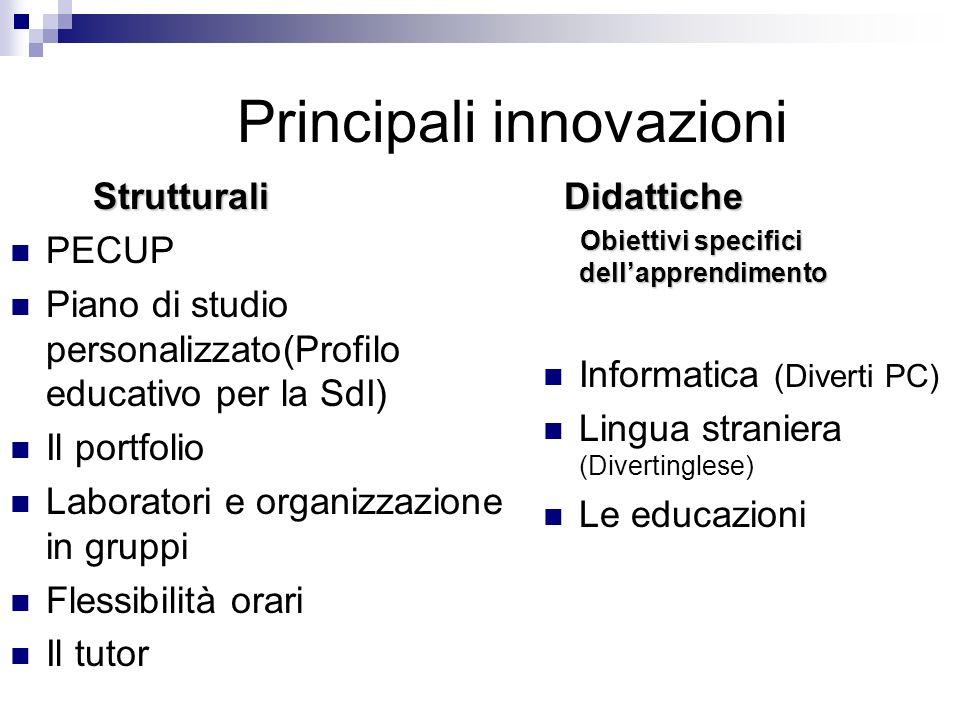 Principali innovazioni Strutturali Strutturali PECUP Piano di studio personalizzato(Profilo educativo per la SdI) Il portfolio Laboratori e organizzaz