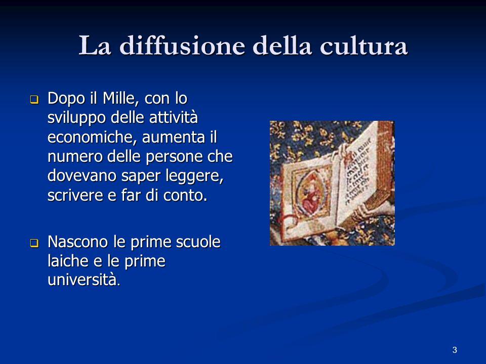 3 La diffusione della cultura Dopo il Mille, con lo sviluppo delle attività economiche, aumenta il numero delle persone che dovevano saper leggere, scrivere e far di conto.