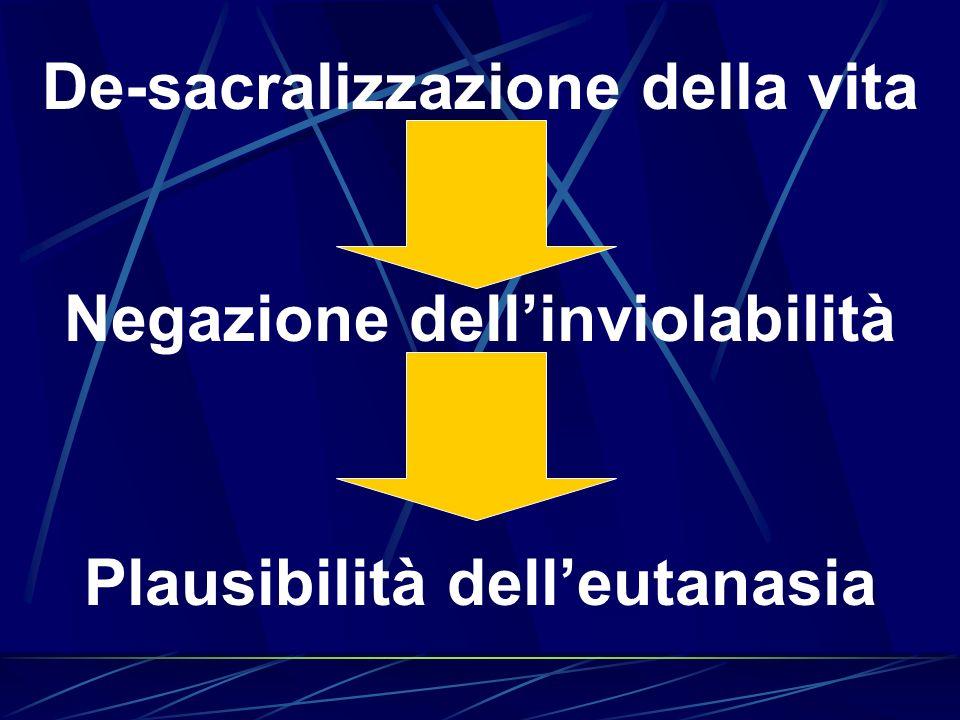 De-sacralizzazione della vita Negazione dellinviolabilità Plausibilità delleutanasia