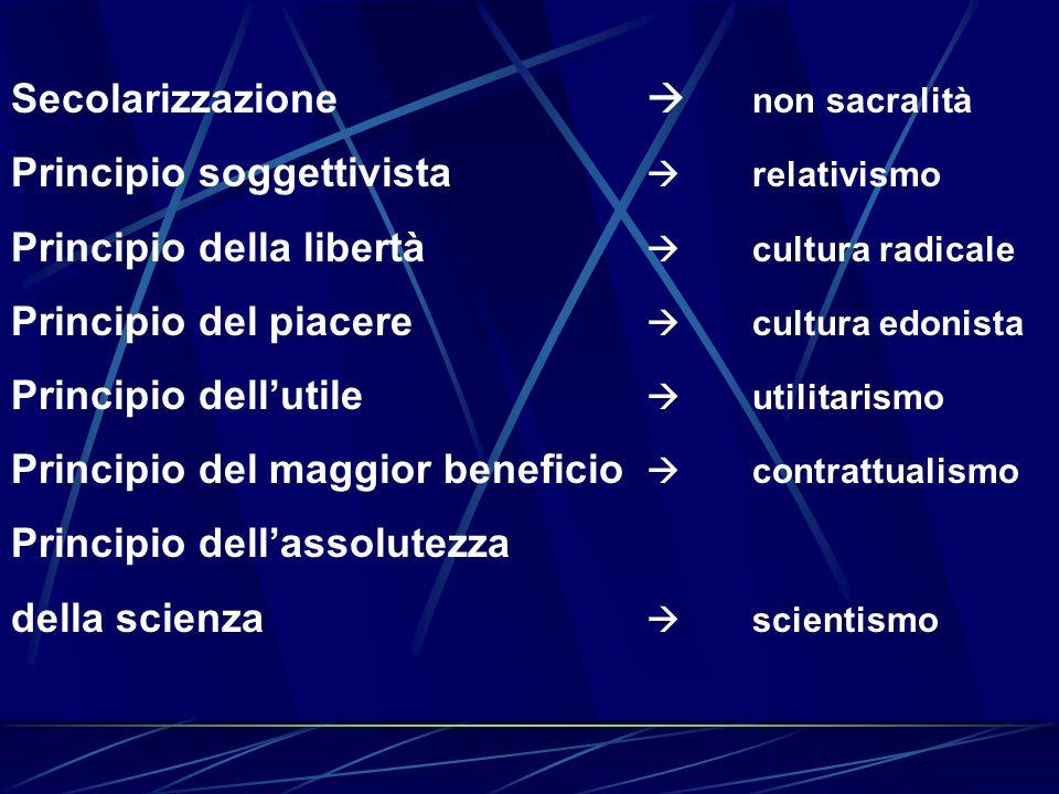 Secolarizzazione non sacralità Principio soggettivista relativismo Principio della libertà cultura radicale Principio del piacere cultura edonista Pri