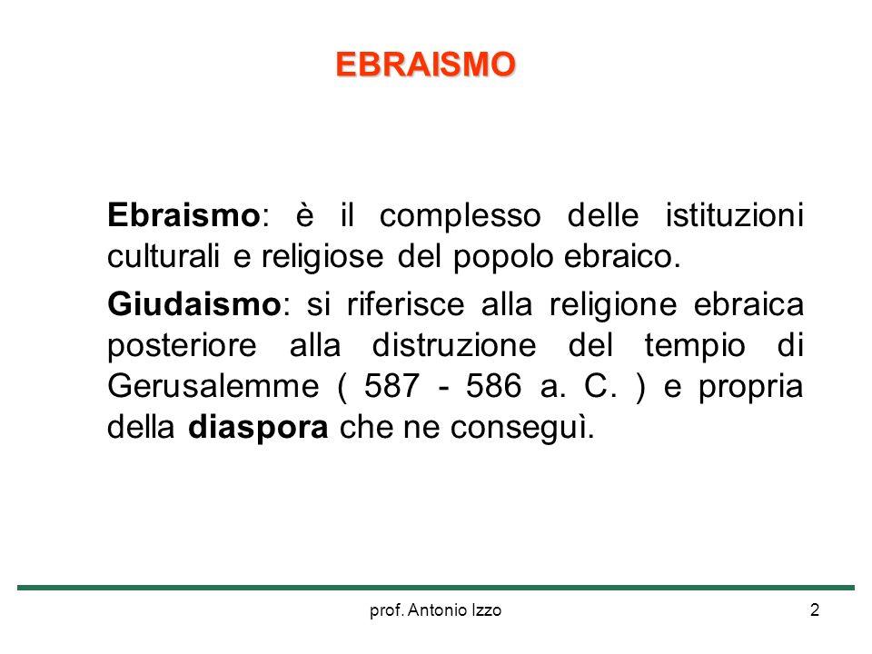 prof.Antonio Izzo23 Il rispetto della legge è il dovere fondamentale delle creature.