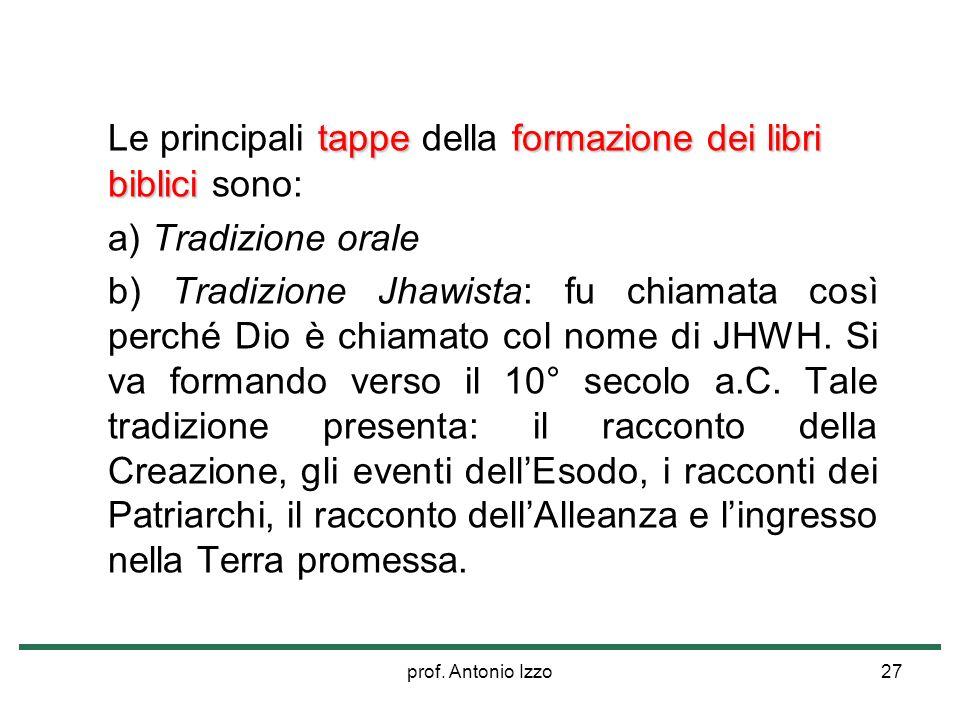 prof. Antonio Izzo27 tappeformazione dei libri biblici Le principali tappe della formazione dei libri biblici sono: a) Tradizione orale b) Tradizione