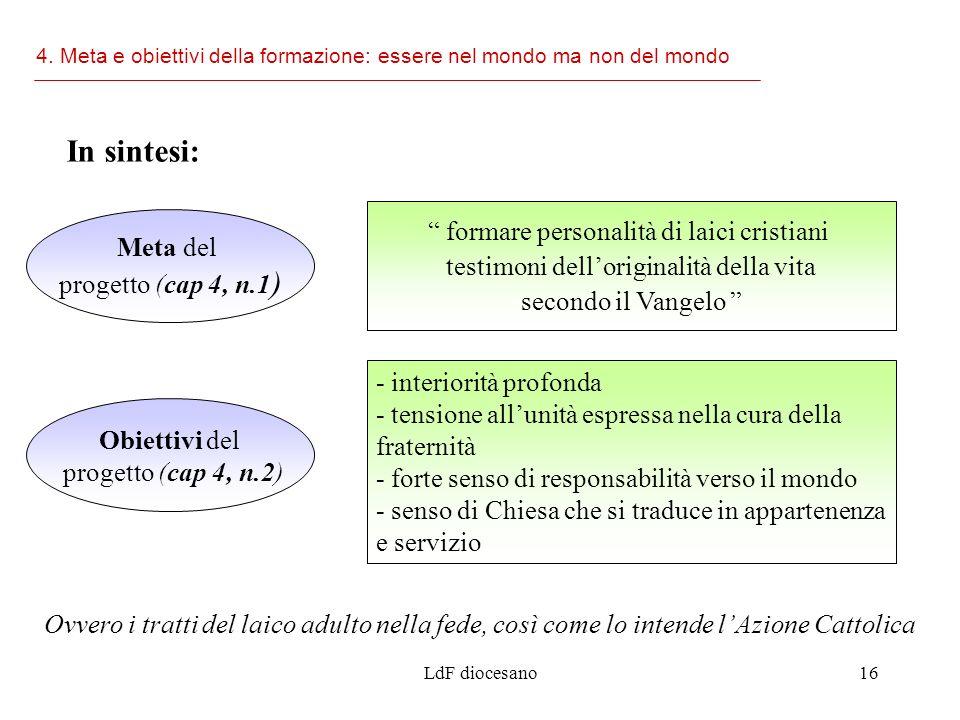 LdF diocesano16 4. Meta e obiettivi della formazione: essere nel mondo ma non del mondo In sintesi: Meta del progetto (cap 4, n.1 ) formare personalit