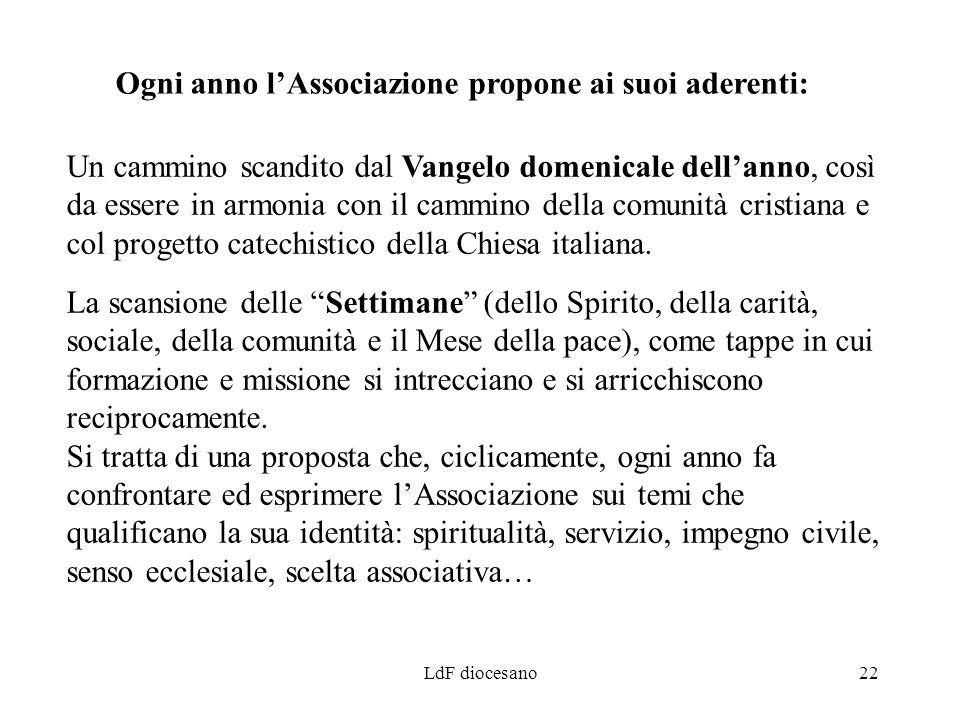 LdF diocesano22 Ogni anno lAssociazione propone ai suoi aderenti: La scansione delle Settimane (dello Spirito, della carità, sociale, della comunità e