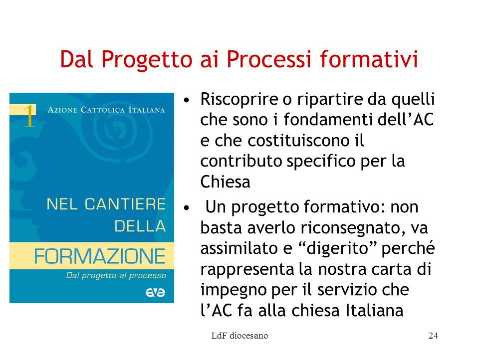 LdF diocesano24 Dal Progetto ai Processi formativi Riscoprire o ripartire da quelli che sono i fondamenti dellAC e che costituiscono il contributo spe