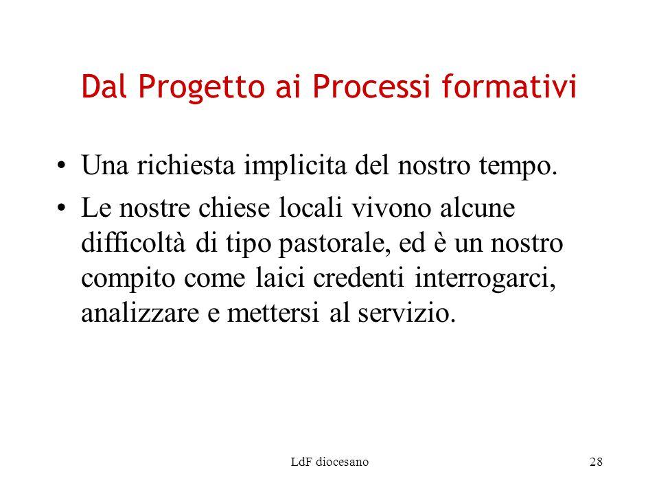 LdF diocesano28 Dal Progetto ai Processi formativi Una richiesta implicita del nostro tempo. Le nostre chiese locali vivono alcune difficoltà di tipo