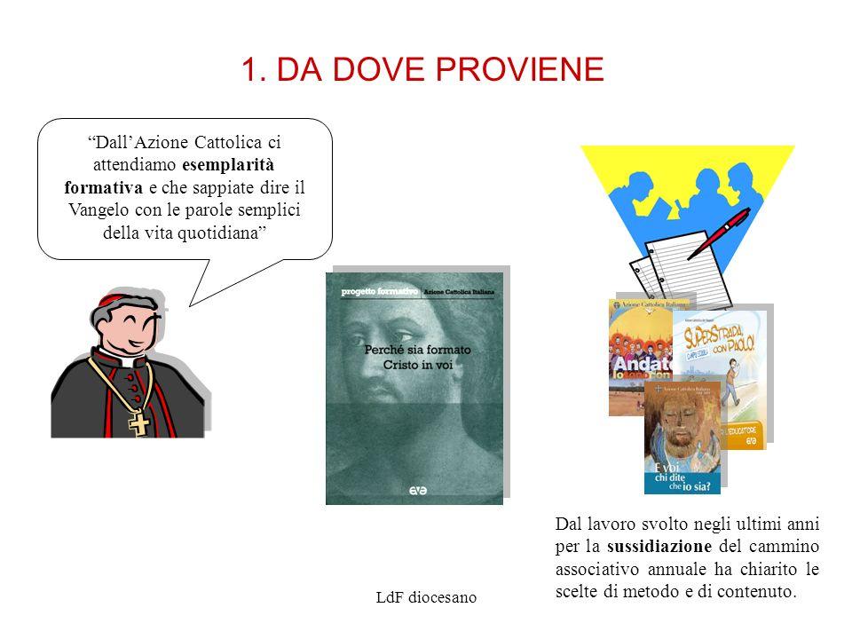 LdF diocesano3 1. DA DOVE PROVIENE DallAzione Cattolica ci attendiamo esemplarità formativa e che sappiate dire il Vangelo con le parole semplici dell