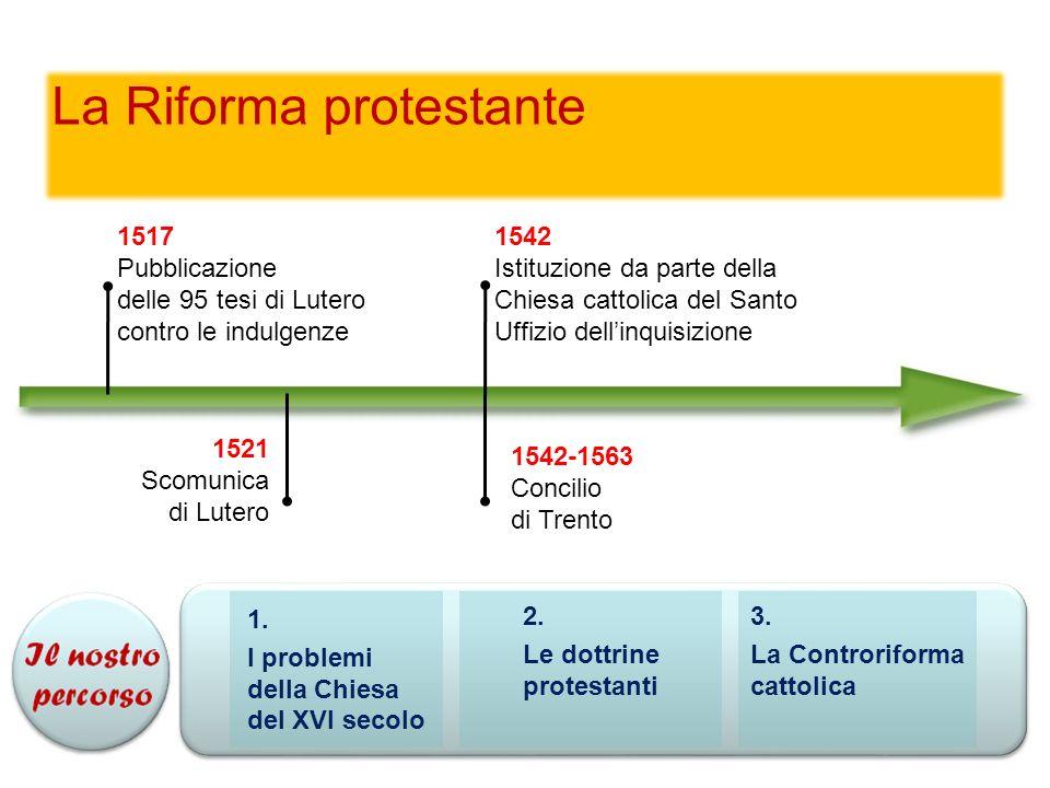 1. I problemi della Chiesa del XVI secolo 2. Le dottrine protestanti La Riforma protestante 1517 Pubblicazione delle 95 tesi di Lutero contro le indul