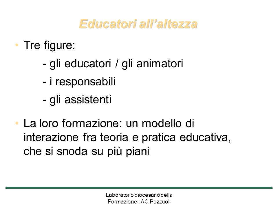 Laboratorio diocesano della Formazione - AC Pozzuoli Educatori allaltezza Tre figure: - gli educatori / gli animatori - i responsabili - gli assistent