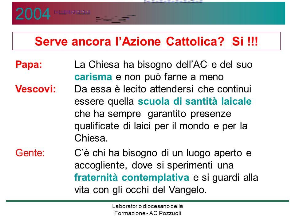 Laboratorio diocesano della Formazione - AC Pozzuoli Il rinnovamento conciliare e la selta religiosa Nel 1962 si apre il Concilio Vaticano II.
