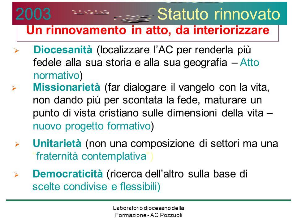 Laboratorio diocesano della Formazione - AC Pozzuoli PREMESSA Nel solco del rinnovamento associativo In ossequio al nuovo Statuto (art.