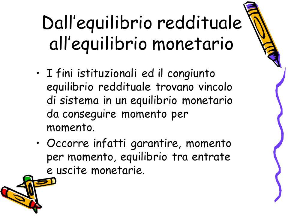 Dallequilibrio reddituale allequilibrio monetario I fini istituzionali ed il congiunto equilibrio reddituale trovano vincolo di sistema in un equilibr