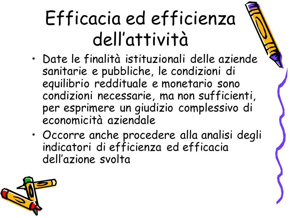 Efficacia ed efficienza dellattività Date le finalità istituzionali delle aziende sanitarie e pubbliche, le condizioni di equilibrio reddituale e mone