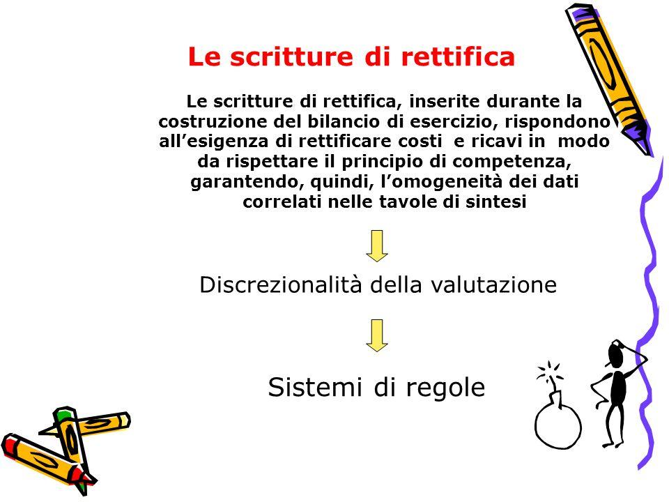 Le scritture di rettifica Le scritture di rettifica, inserite durante la costruzione del bilancio di esercizio, rispondono allesigenza di rettificare