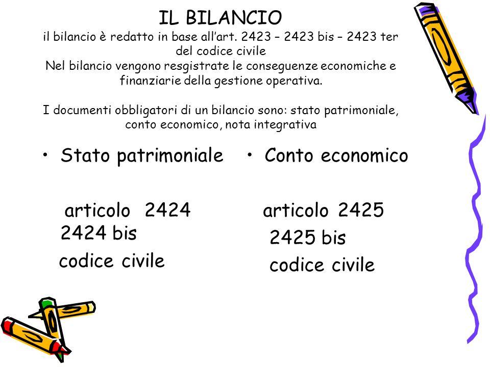 IL BILANCIO il bilancio è redatto in base allart. 2423 – 2423 bis – 2423 ter del codice civile Nel bilancio vengono resgistrate le conseguenze economi