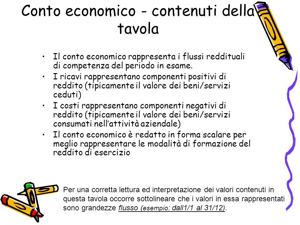 Conto economico - contenuti della tavola Il conto economico rappresenta i flussi reddituali di competenza del periodo in esame. I ricavi rappresentano
