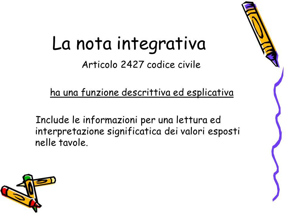 La nota integrativa Articolo 2427 codice civile ha una funzione descrittiva ed esplicativa Include le informazioni per una lettura ed interpretazione