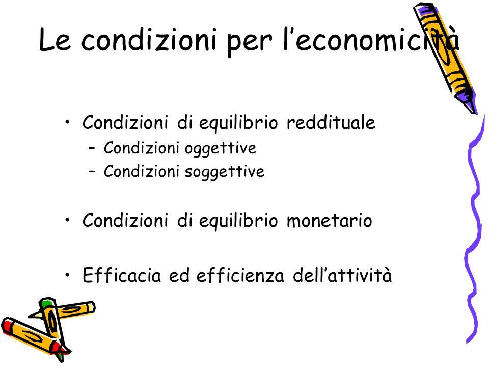 Le condizioni per leconomicità Condizioni di equilibrio reddituale –Condizioni oggettive –Condizioni soggettive Condizioni di equilibrio monetario Eff