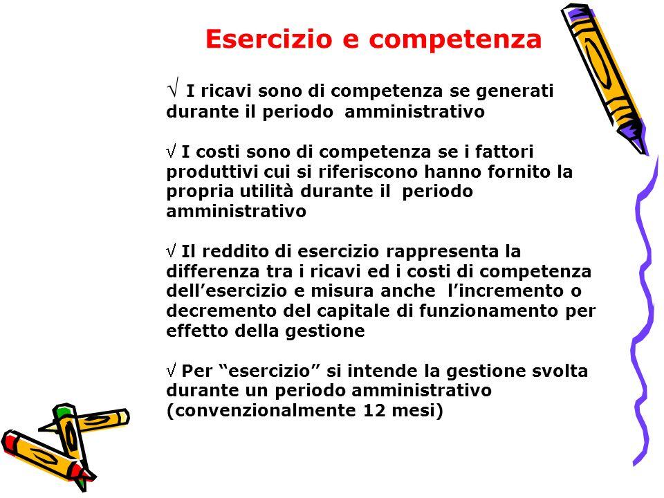 Esercizio e competenza I ricavi sono di competenza se generati durante il periodo amministrativo I costi sono di competenza se i fattori produttivi cu