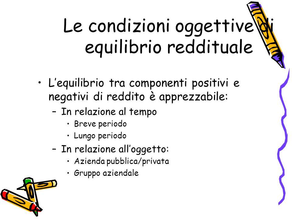 Le condizioni oggettive di equilibrio reddituale Lequilibrio tra componenti positivi e negativi di reddito è apprezzabile: –In relazione al tempo Brev