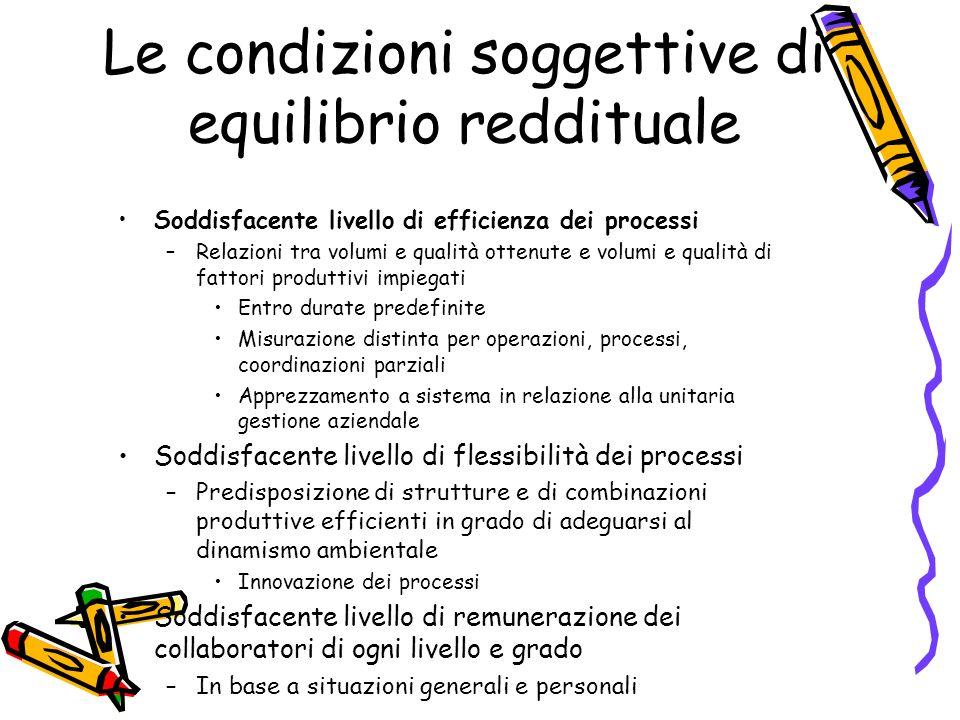 Le condizioni soggettive di equilibrio reddituale Soddisfacente livello di efficienza dei processi –Relazioni tra volumi e qualità ottenute e volumi e