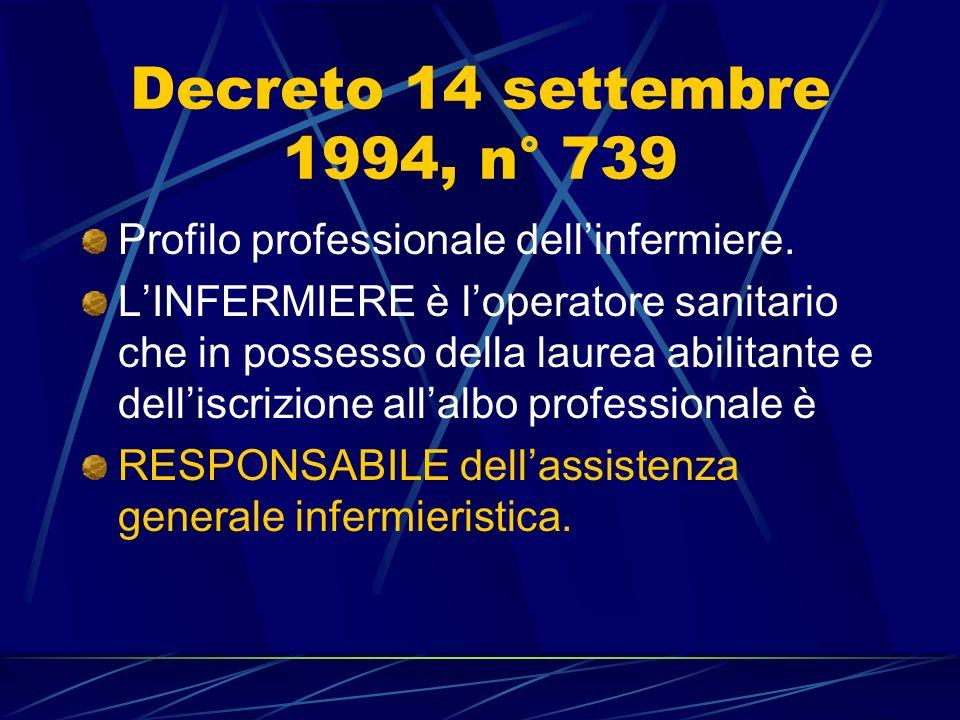 Decreto 14 settembre 1994, n° 739 Profilo professionale dellinfermiere. LINFERMIERE è loperatore sanitario che in possesso della laurea abilitante e d