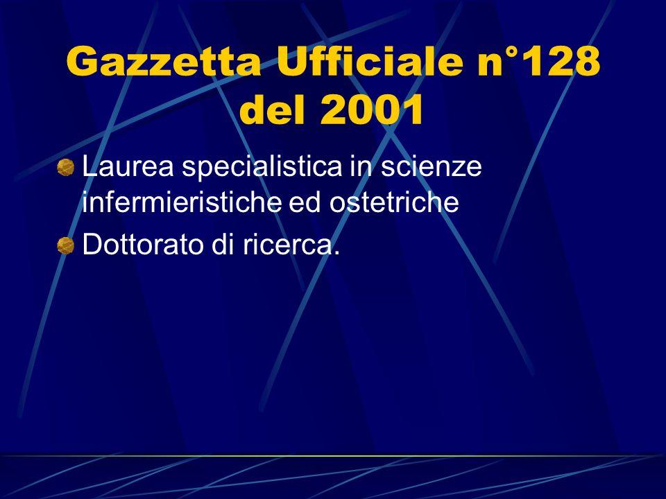 Gazzetta Ufficiale n°128 del 2001 Laurea specialistica in scienze infermieristiche ed ostetriche Dottorato di ricerca.