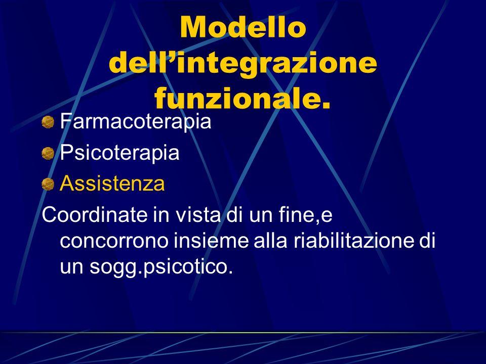 Modello dellintegrazione funzionale. Farmacoterapia Psicoterapia Assistenza Coordinate in vista di un fine,e concorrono insieme alla riabilitazione di